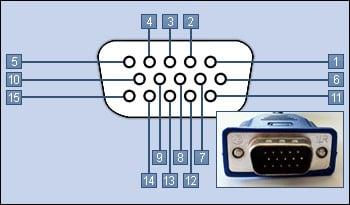VGA Kabel Steckerbelegung - Computerhilfen.de