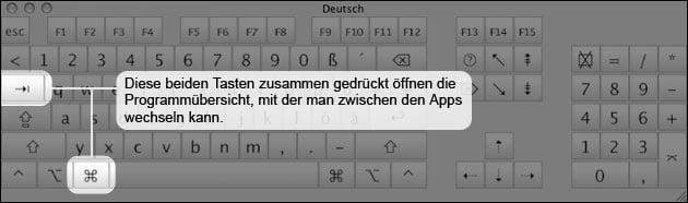 Alt und ... <a href=