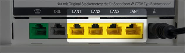 Speedport Router: LAN Ports