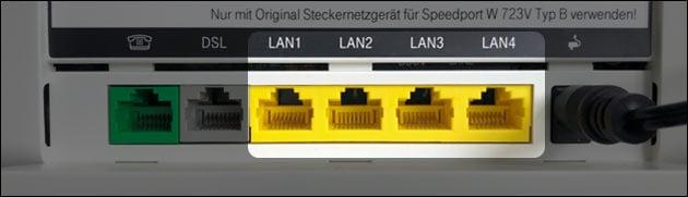 Speedport Router: LAN Ports