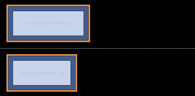CSS box-sizing: DIV Größe bleibt gleich