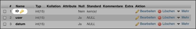 SQL: Primärschlüssel