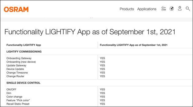 Osram Lightify Server ab September 2021