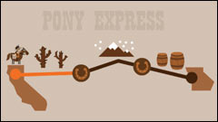 Neues Google-Game: Pony Express