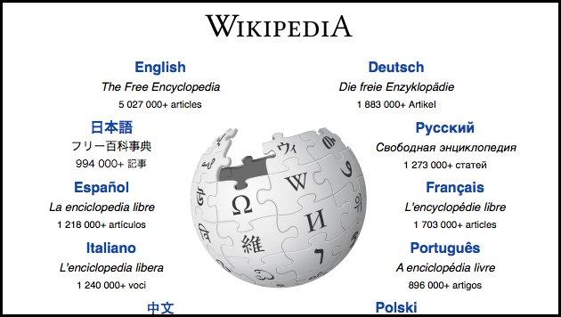Geburtstag : 15 Jahre Wikipdia!