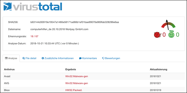 Email: Word Pay GmbH (Virus Scan)